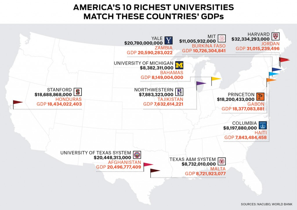 via http://www.newrepublic.com/article/118747/ivy-league-schools-are-overrated-send-your-kids-elsewhere